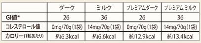 魔法のダイエット 3.jpg